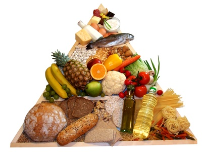 Healthy food pyramide on the white background
